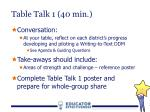 table talk 1 40 min
