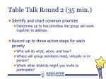 table talk round 2 35 min