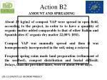 action b21