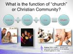 what is the function of church or christian community