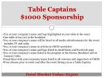 table captains 1000 sponsorship