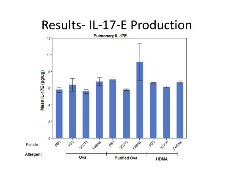 Results- IL-17-E Production