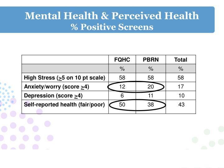 Mental Health & Perceived Health