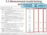 5 1 measurement model testing and results