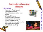 curriculum overview reading