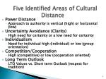 five identified areas of cultural distance