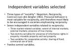 independent variables selected