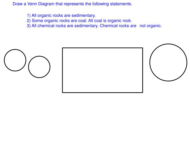 Draw a Venn Diagram that represents the following statements.