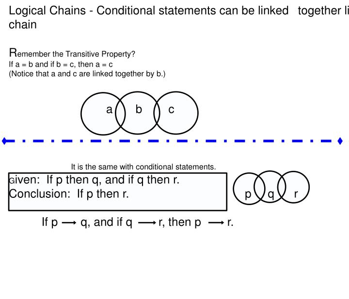 Logical Chains - Conditional statements can be linked together like a chain