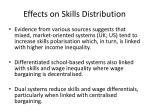 effects on skills distribution