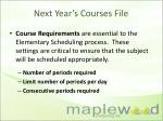 next year s courses file