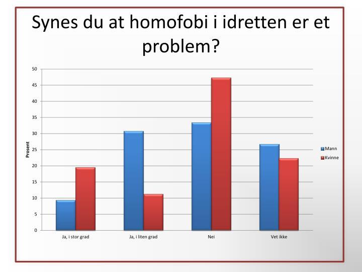 Synes du at homofobi i idretten er et problem?