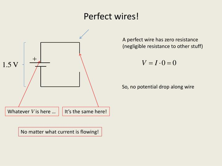 Perfect wires!