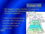 ecology 400