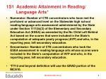 1s1 academic attainment in reading language arts