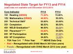 negotiated state target for fy13 and fy14 state data not available until december 2013 2014