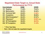 negotiated state target vs actual state performance for fy12