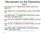 attunement on the elements sitting