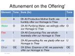 attunement on the offering