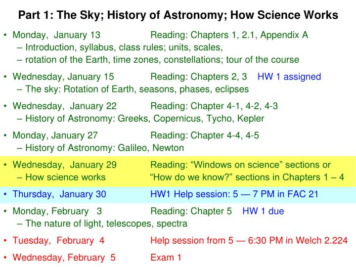 part 1 the sky history of astronomy how science works n.