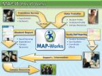 map works process