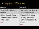 congress differences4