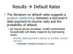 results default rates