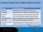 clusters drawn from older school leavers