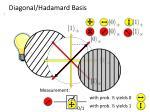 diagonal hadamard basis