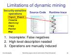 limitations of dynamic mining