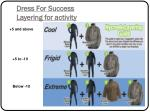 dress for success layering for activity