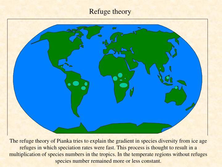 Refuge theory