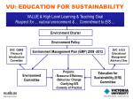 vu education for sustainability