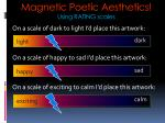 magnetic poetic aesthetics using rating scales