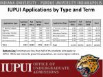 iupui applications by type and term