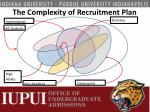 the complexity of recruitment plan