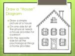 draw a house diagram