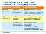 use of information for better staff rewards and training programmes