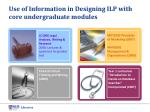 use of information in designing ilp with core undergraduate modules