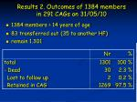 results 2 outcomes of 1384 members in 291 cags on 31 05 10