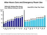 after hours care and emergency room use