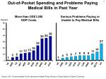 out of pocket spending and problems paying medical bills in past year