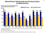 patient doctor relationship and communication by medical home