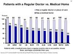 patients with a regular doctor vs medical home