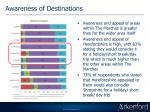 awareness of destinations