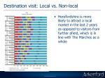 destination visit local vs non local