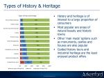 types of history heritage