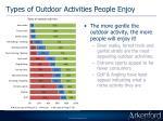 types of o utdoor activities people enjoy