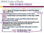 mwh units of study