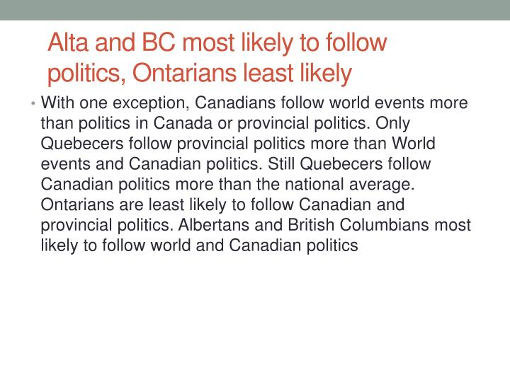 Alta and BC most likely to follow politics, Ontarians least likely